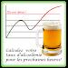 Download Alcohol Level Evolution 3.1 APK