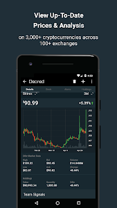 screenshot of Blockfolio - Bitcoin and Cryptocurrency Tracker version 1.2.1