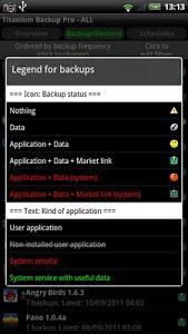 screenshot of Titanium Backup ★ root needed version 8.2.0